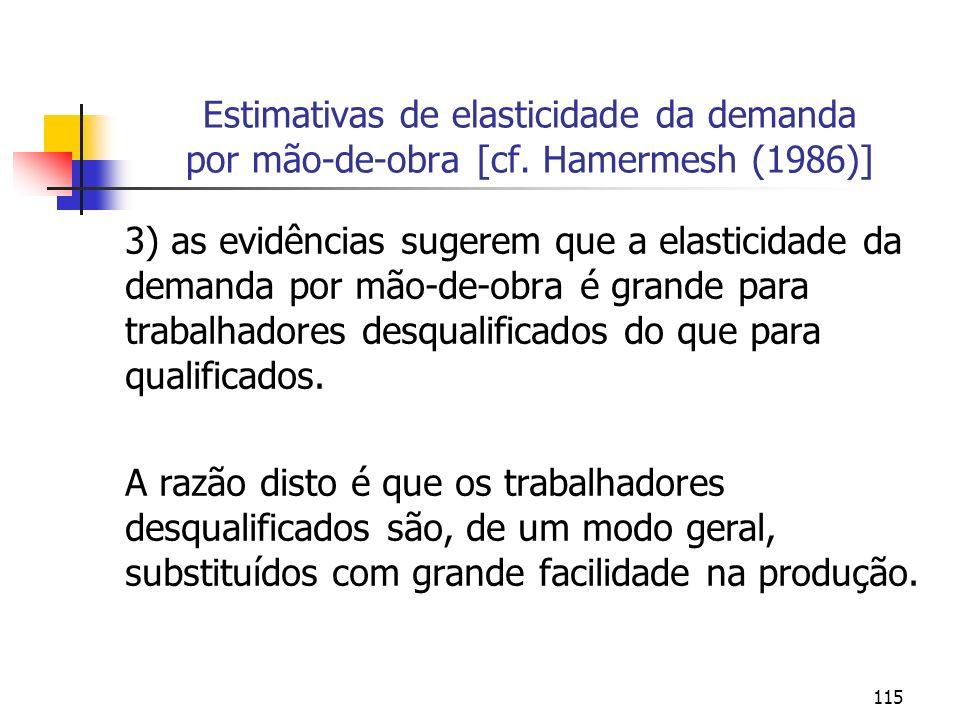 Estimativas de elasticidade da demanda por mão-de-obra [cf